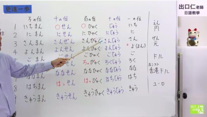 大家的日本語第03課-文法解說(みんなの日本語) ここ、そこ、あそこ、どこ|出口日語