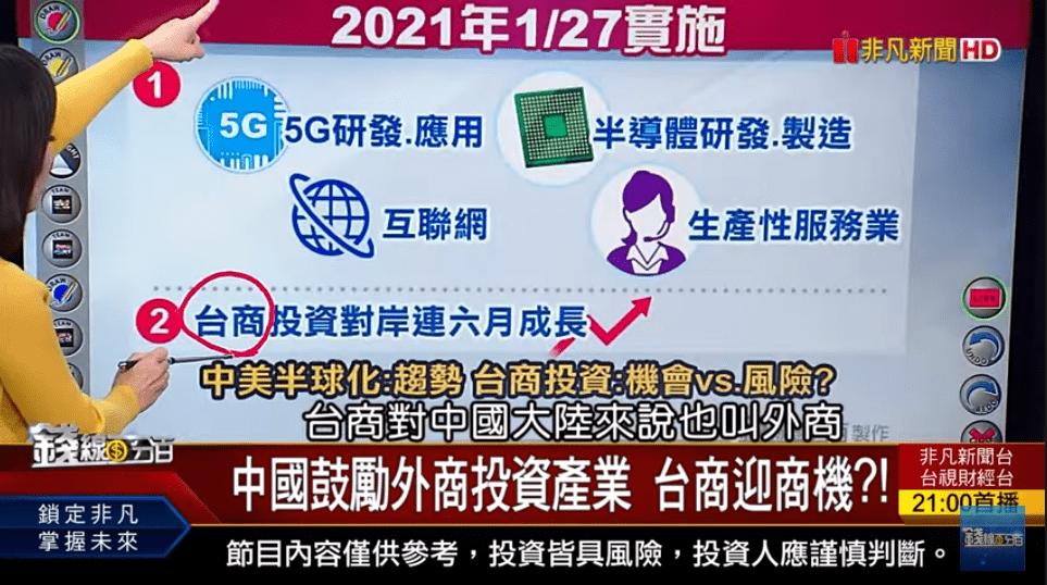 中美半球化成形 中國鼓勵外商投資產業 台商迎商機?!