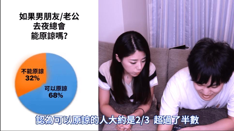 日本人對出軌的想法? 日本夫妻告訴你!