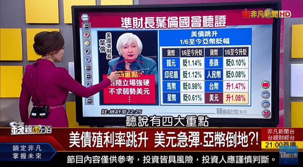 緊盯拜登就職! 美公債殖利率跳升 美元急彈.亞幣!?