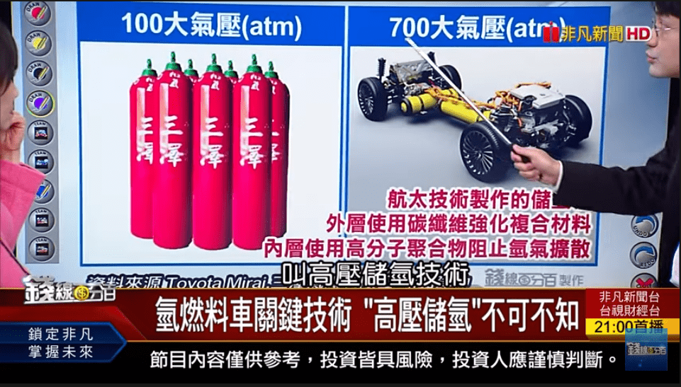 實踐終極環保? 「氫燃料車」優缺點大PK! 關鍵技術?