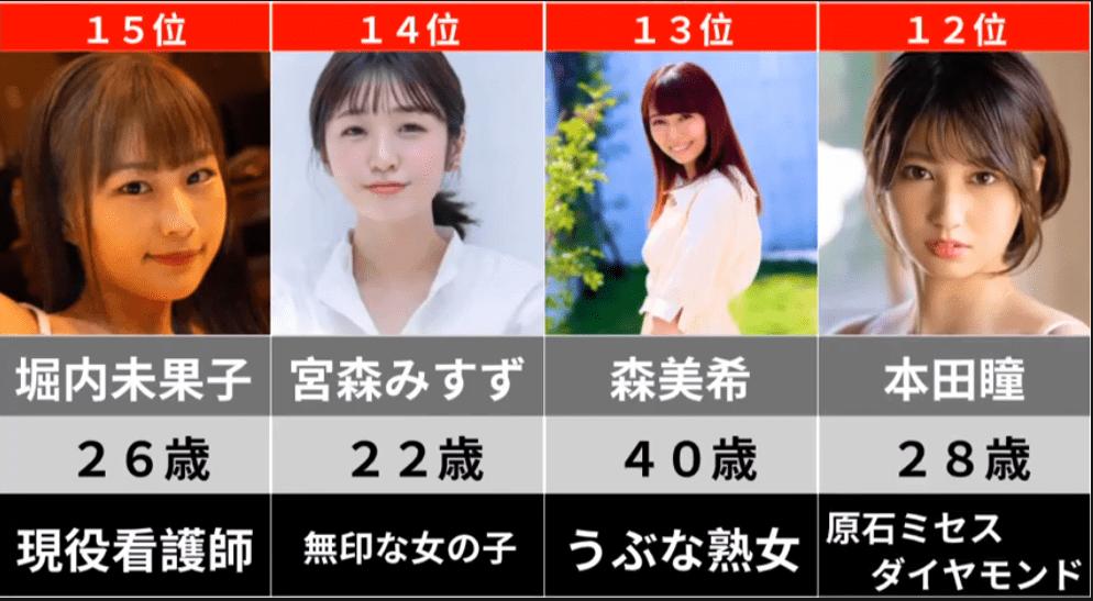 2021年1月初登場AV女優必看排行榜前15名 (佐藤明日菜、吉野里奈、香乃萌音)