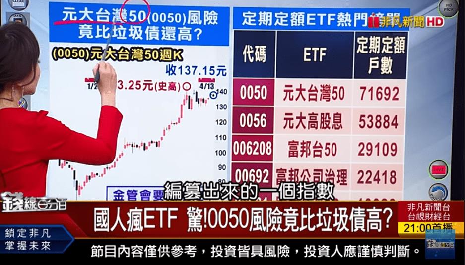 驚! ETF 0050 風險竟比垃圾債高? 弄懂三條件不踩雷!