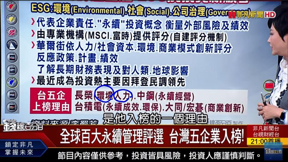 全球百大永續管理評選 台灣五企業入榜!